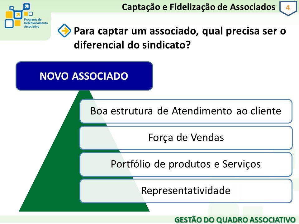 GESTÃO DO QUADRO ASSOCIATIVO 4 Para captar um associado, qual precisa ser o diferencial do sindicato? Captação e Fidelização de Associados Boa estrutu
