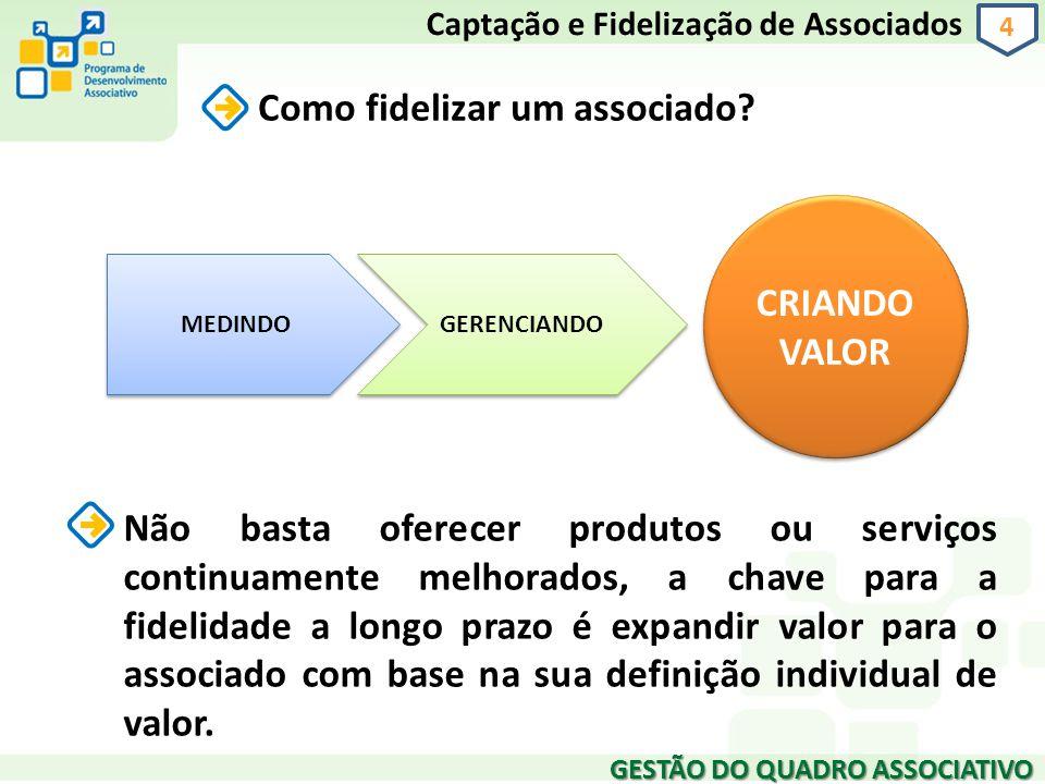 GESTÃO DO QUADRO ASSOCIATIVO 4 Como fidelizar um associado? Captação e Fidelização de Associados Não basta oferecer produtos ou serviços continuamente