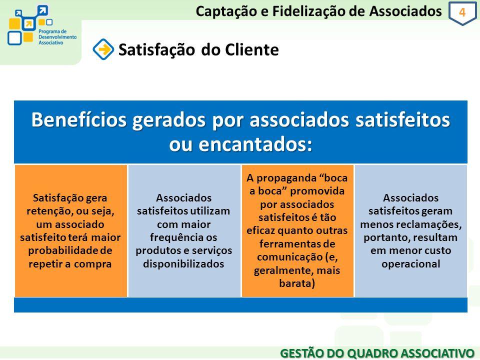 GESTÃO DO QUADRO ASSOCIATIVO 4 Satisfação do Cliente Captação e Fidelização de Associados Benefícios gerados por associados satisfeitos ou encantados: