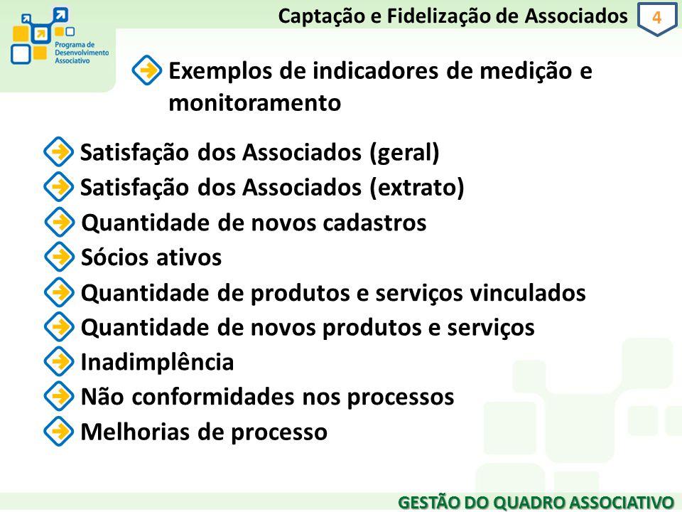 GESTÃO DO QUADRO ASSOCIATIVO 4 Exemplos de indicadores de medição e monitoramento Captação e Fidelização de Associados Satisfação dos Associados (gera
