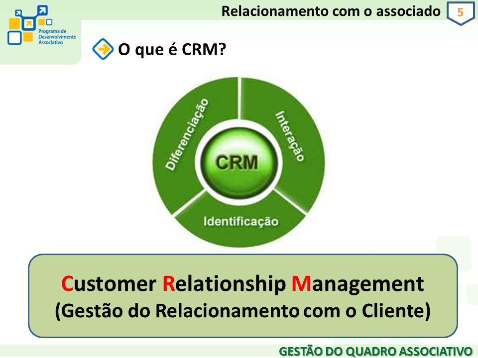 GESTÃO DO QUADRO ASSOCIATIVO Relacionamento com o associado O que é CRM? Customer Relationship Management (Gestão do Relacionamento com o Cliente) 5