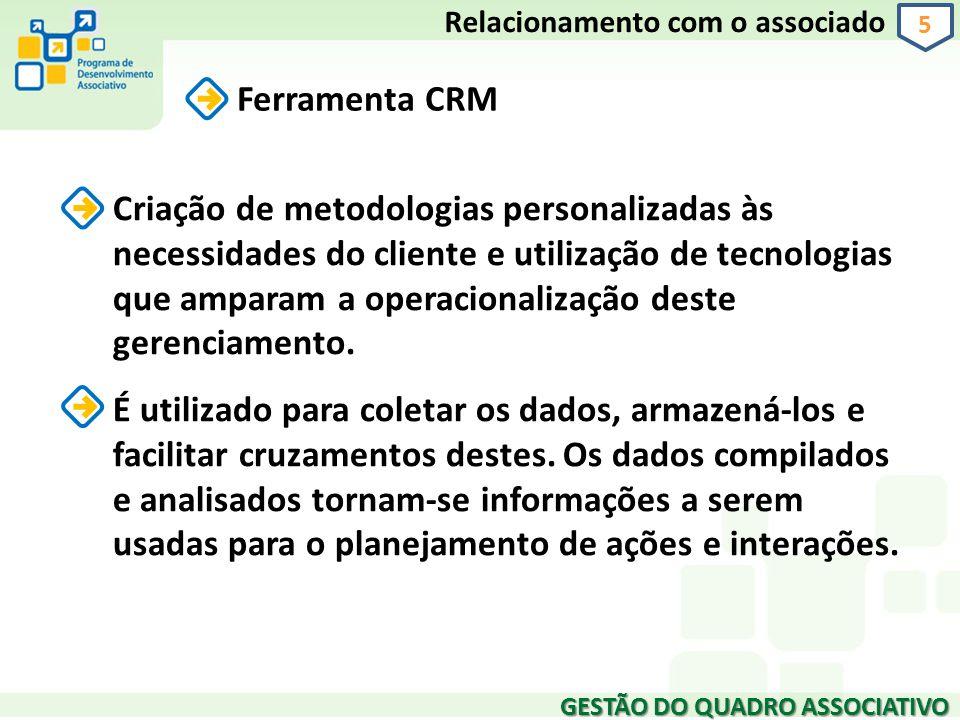 GESTÃO DO QUADRO ASSOCIATIVO Relacionamento com o associado Ferramenta CRM Criação de metodologias personalizadas às necessidades do cliente e utiliza