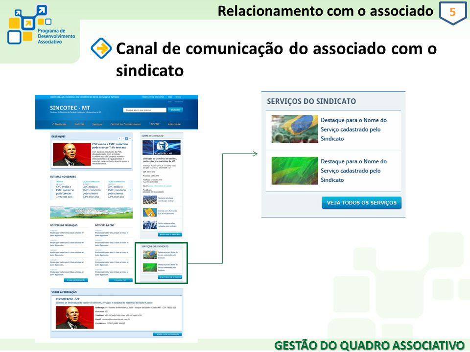 GESTÃO DO QUADRO ASSOCIATIVO Relacionamento com o associado Canal de comunicação do associado com o sindicato 5