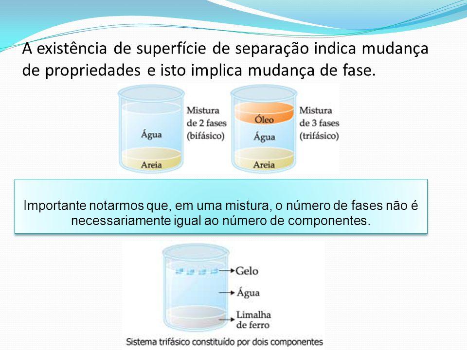 A existência de superfície de separação indica mudança de propriedades e isto implica mudança de fase. Importante notarmos que, em uma mistura, o núme