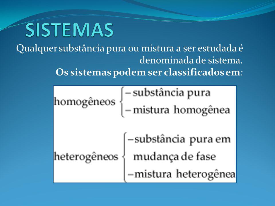 Qualquer substância pura ou mistura a ser estudada é denominada de sistema. Os sistemas podem ser classificados em:
