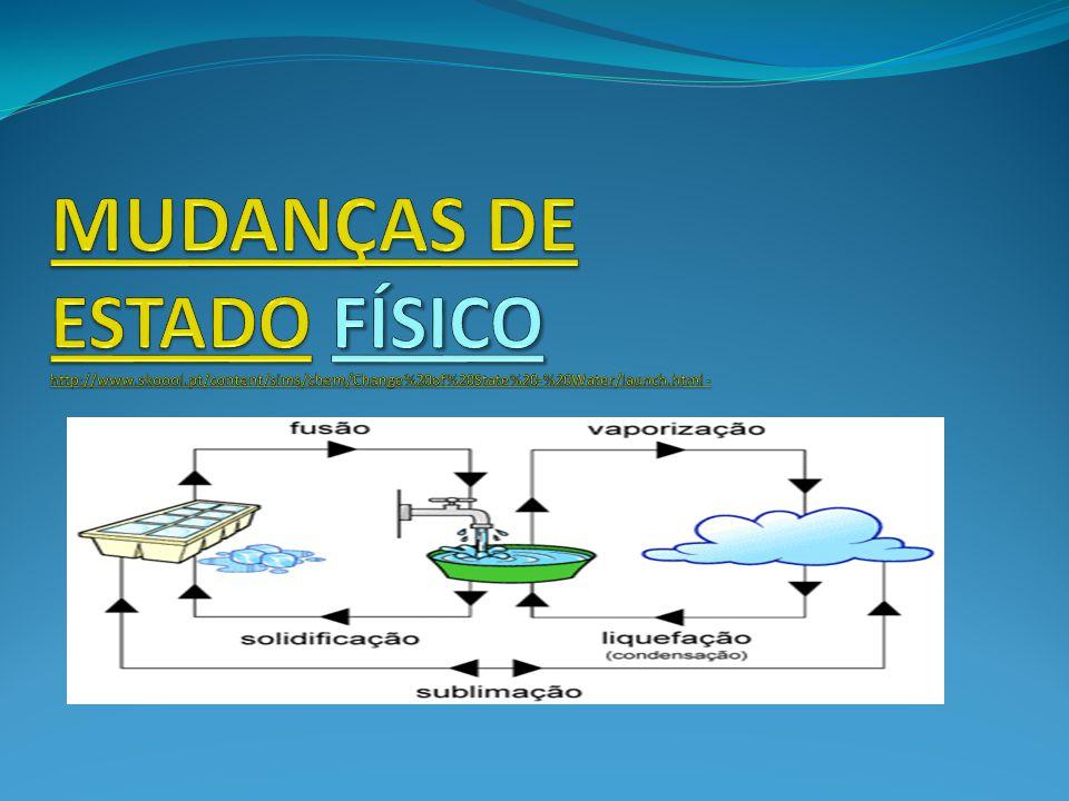 Ponto de Fusão: é a temperatura constante na qual um sólido se transforma num líquido.