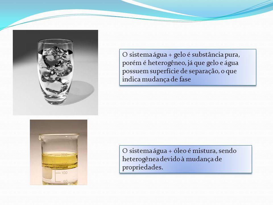 O sistema água + gelo é substância pura, porém é heterogêneo, já que gelo e água possuem superfície de separação, o que indica mudança de fase O sistema água + óleo é mistura, sendo heterogênea devido à mudança de propriedades.