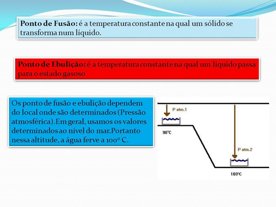 Ponto de Fusão: é a temperatura constante na qual um sólido se transforma num líquido. Ponto de Ebulição: é a temperatura constante na qual um líquido