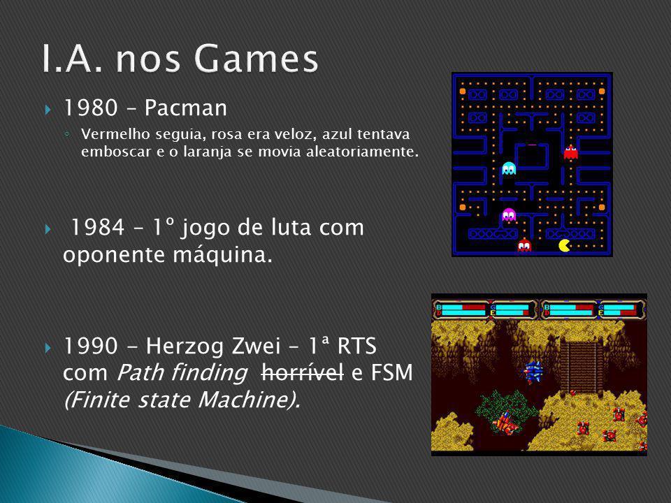  1980 – Pacman ◦ Vermelho seguia, rosa era veloz, azul tentava emboscar e o laranja se movia aleatoriamente.