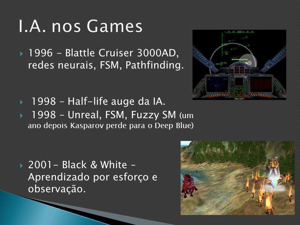  1996 - Blattle Cruiser 3000AD, redes neurais, FSM, Pathfinding.