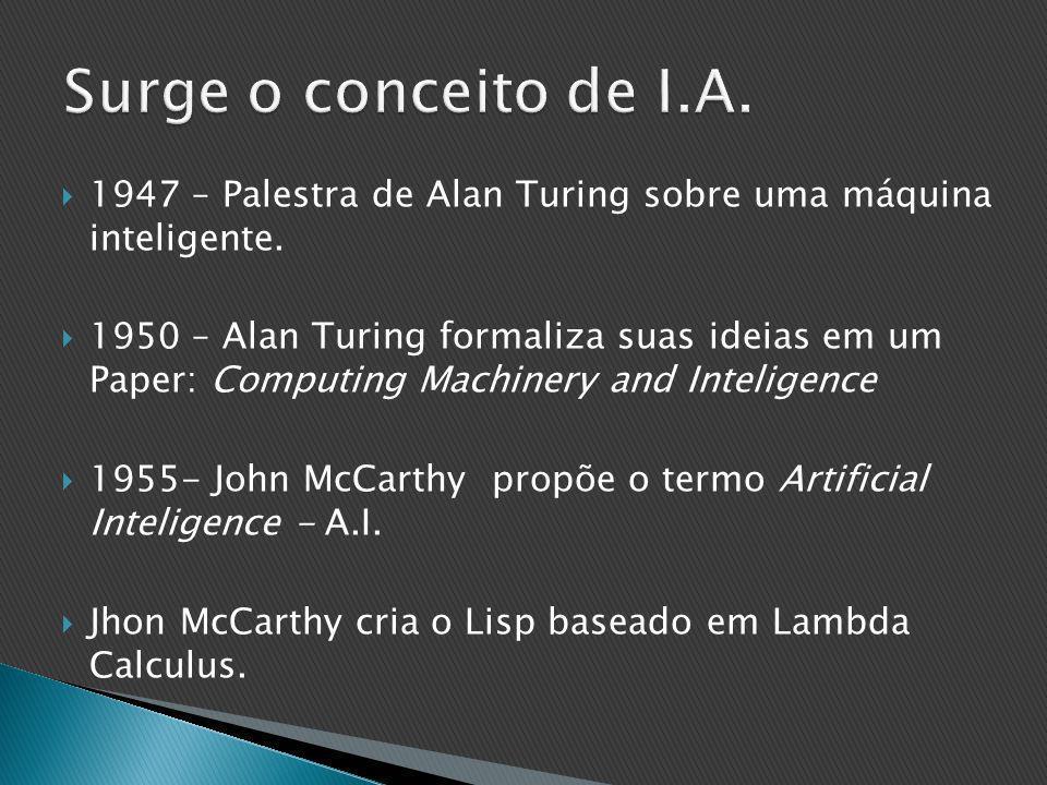  1947 – Palestra de Alan Turing sobre uma máquina inteligente.
