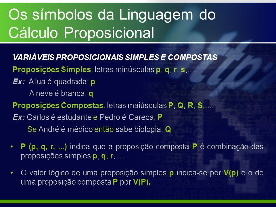 Os símbolos da Linguagem do Cálculo Proposicional VARIÁVEIS PROPOSICIONAIS SIMPLES E COMPOSTAS Proposições Simples: letras minúsculas p, q, r, s,....