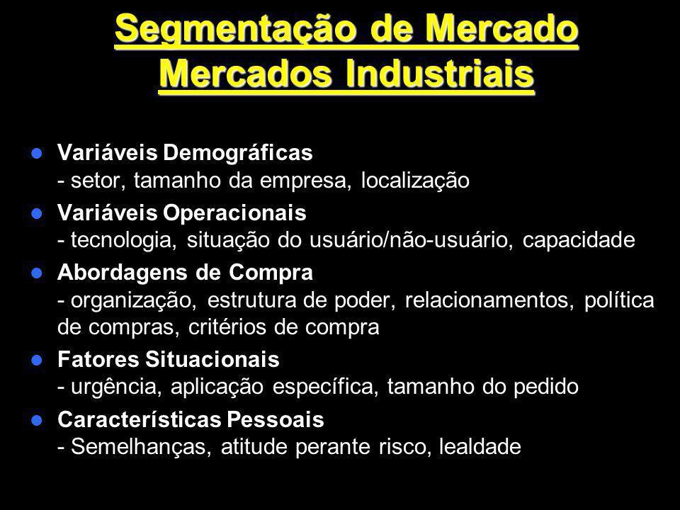 Segmentação de Mercado Mercados Industriais Variáveis Demográficas - setor, tamanho da empresa, localização Variáveis Operacionais - tecnologia, situa