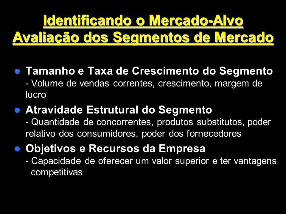 Identificando o Mercado-Alvo Avaliação dos Segmentos de Mercado Tamanho e Taxa de Crescimento do Segmento - Volume de vendas correntes, crescimento, m