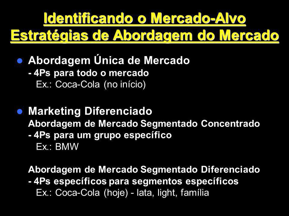 Identificando o Mercado-Alvo Estratégias de Abordagem do Mercado Abordagem Única de Mercado - 4Ps para todo o mercado Ex.: Coca-Cola (no início) Marke