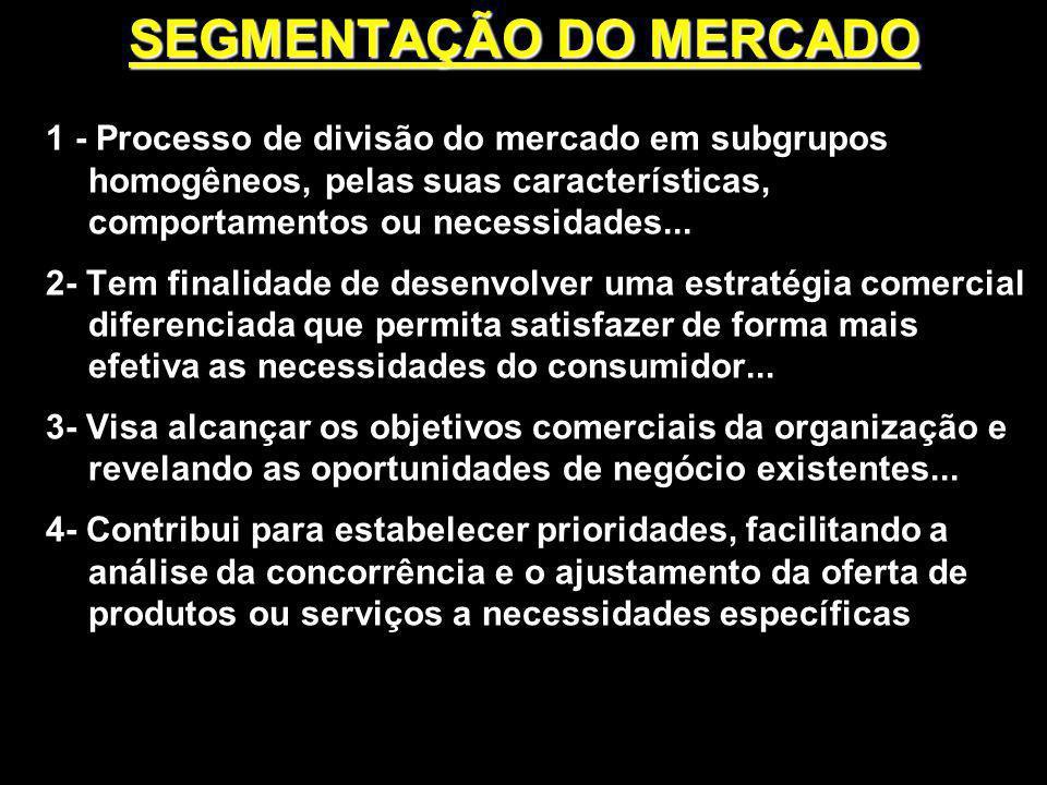 SEGMENTAÇÃO DO MERCADO 1 - Processo de divisão do mercado em subgrupos homogêneos, pelas suas características, comportamentos ou necessidades... 2- Te