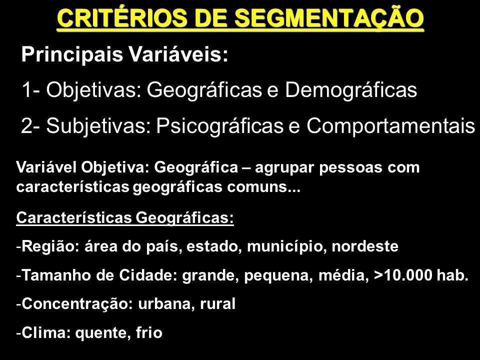 Principais Variáveis: 1- Objetivas: Geográficas e Demográficas 2- Subjetivas: Psicográficas e Comportamentais Variável Objetiva: Geográfica – agrupar