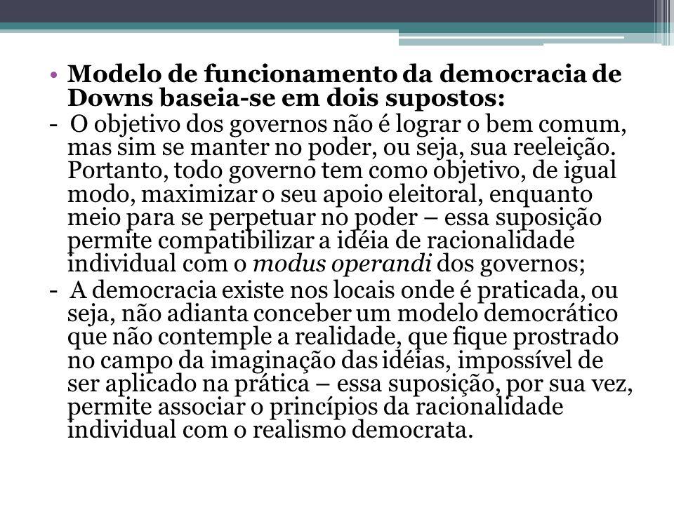 Modelo de funcionamento da democracia de Downs baseia-se em dois supostos: - O objetivo dos governos não é lograr o bem comum, mas sim se manter no po