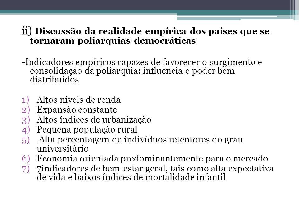 ii) Discussão da realidade empírica dos países que se tornaram poliarquias democráticas -Indicadores empíricos capazes de favorecer o surgimento e con