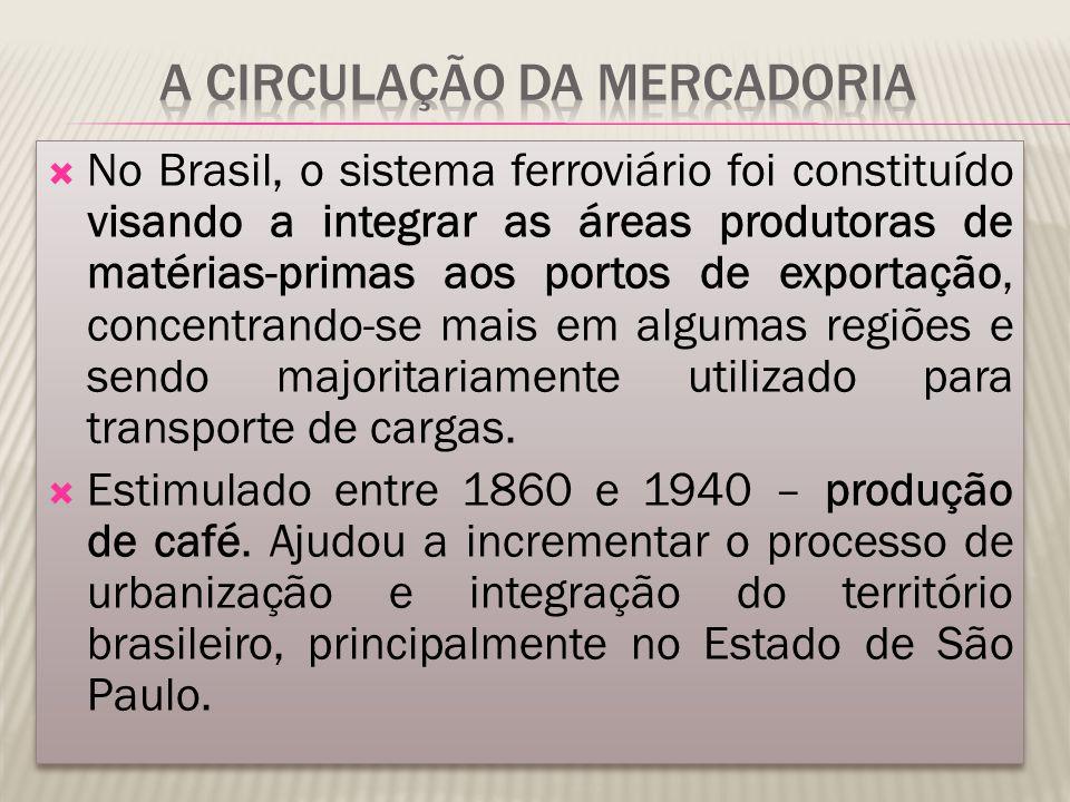  No Brasil, o sistema ferroviário foi constituído visando a integrar as áreas produtoras de matérias-primas aos portos de exportação, concentrando-se mais em algumas regiões e sendo majoritariamente utilizado para transporte de cargas.