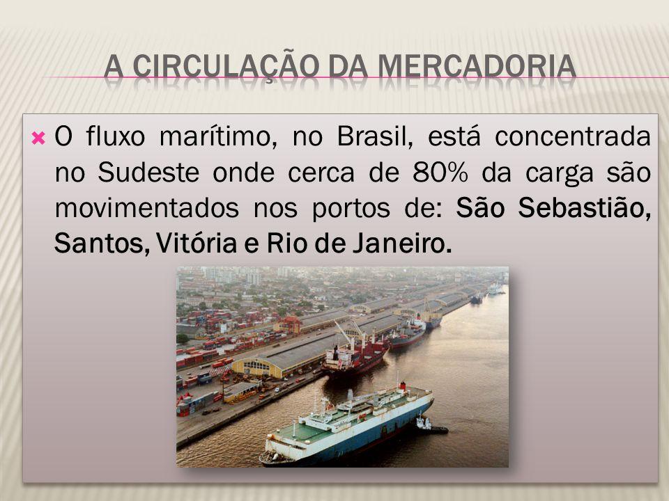 O fluxo marítimo, no Brasil, está concentrada no Sudeste onde cerca de 80% da carga são movimentados nos portos de: São Sebastião, Santos, Vitória e