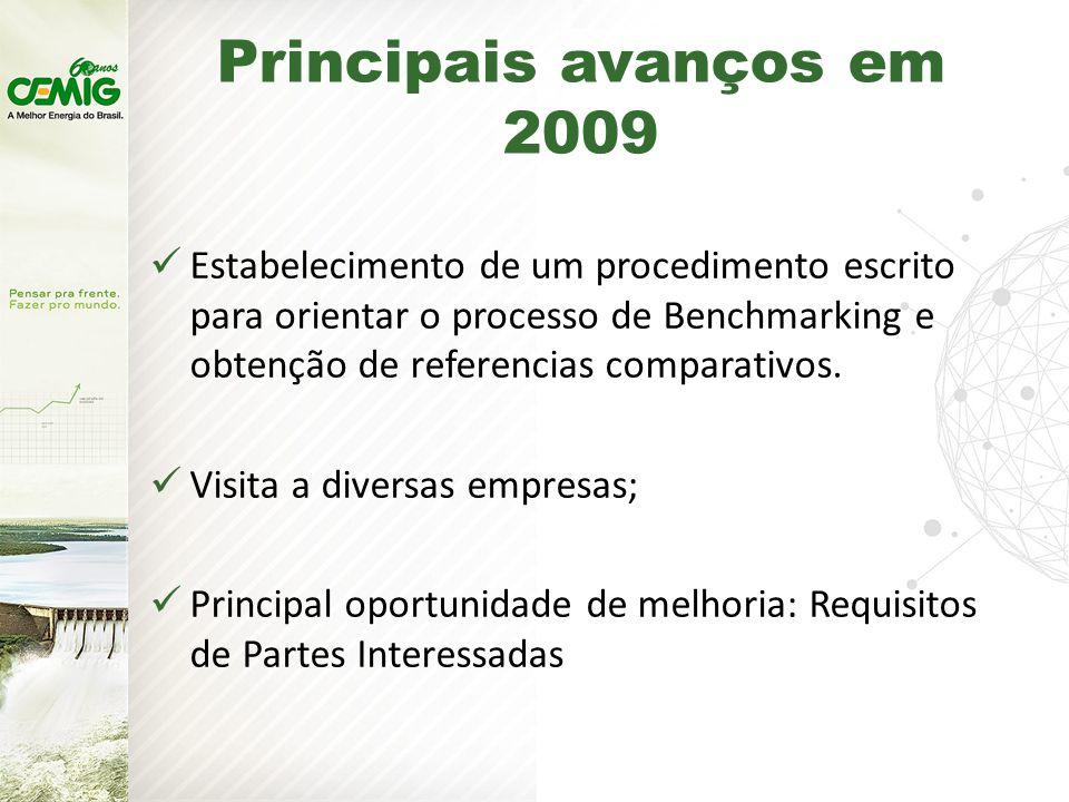 Principais avanços em 2009 Estabelecimento de um procedimento escrito para orientar o processo de Benchmarking e obtenção de referencias comparativos.