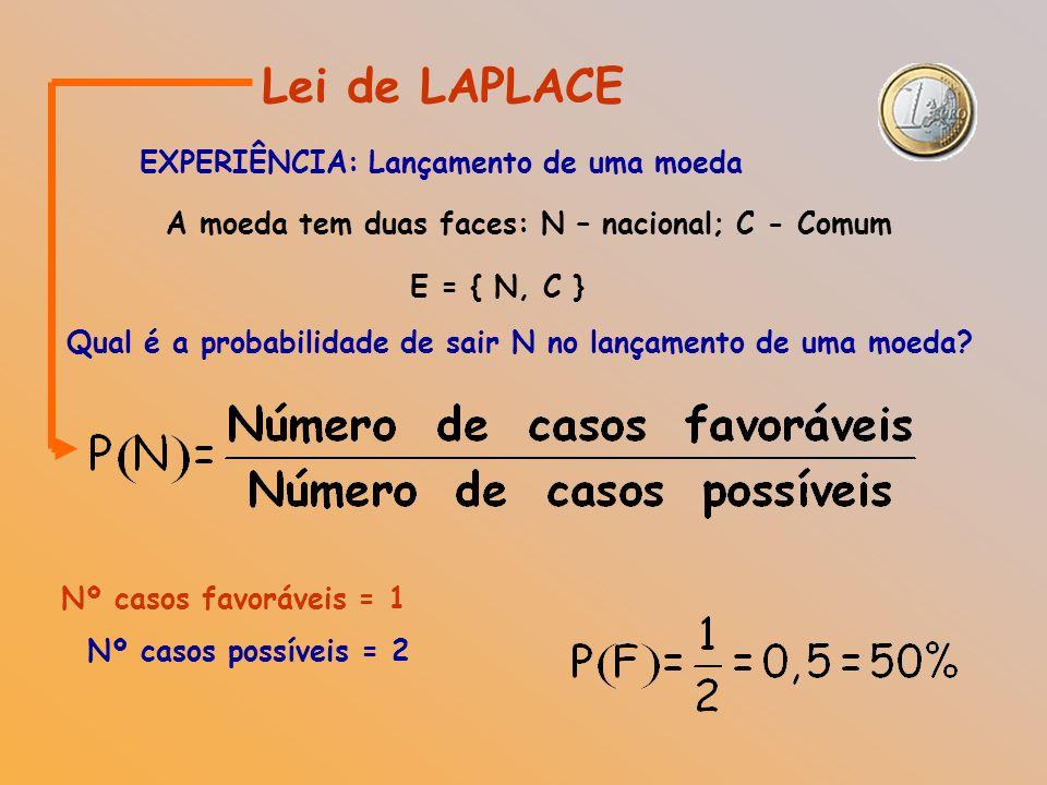 PROBABILIDADE DE UM ACONTECIMENTO Lei de LAPLACE 1749 - 1827