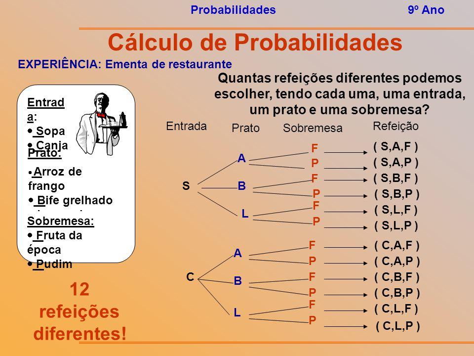Probabilidades9º Ano Actividade 2 EXPERIÊNCIA: Lançamento de dois dados 123456 1 (1,1)(1,2)(1,3)(1,4)(1,5)(1,6) 2 (2,1)(2,2)(2,3)(2,4)(2,5)(2,6) 3 (3,