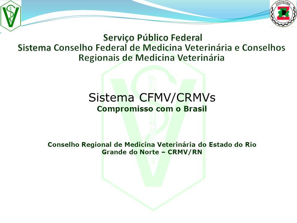 Sistema CFMV/CRMVs Compromisso com o Brasil Conselho Regional de Medicina Veterinária do Estado do Rio Grande do Norte – CRMV/RN