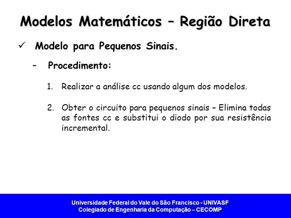 Universidade Federal do Vale do São Francisco - UNIVASF Colegiado de Engenharia da Computação – CECOMP Modelos Matemáticos – Região Direta Modelo para