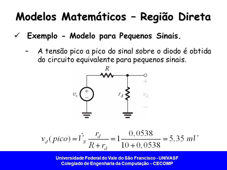 Universidade Federal do Vale do São Francisco - UNIVASF Colegiado de Engenharia da Computação – CECOMP Modelos Matemáticos – Região Direta Exemplo - M