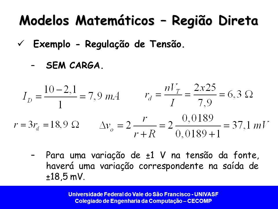 Universidade Federal do Vale do São Francisco - UNIVASF Colegiado de Engenharia da Computação – CECOMP Modelos Matemáticos – Região Direta Exemplo - R