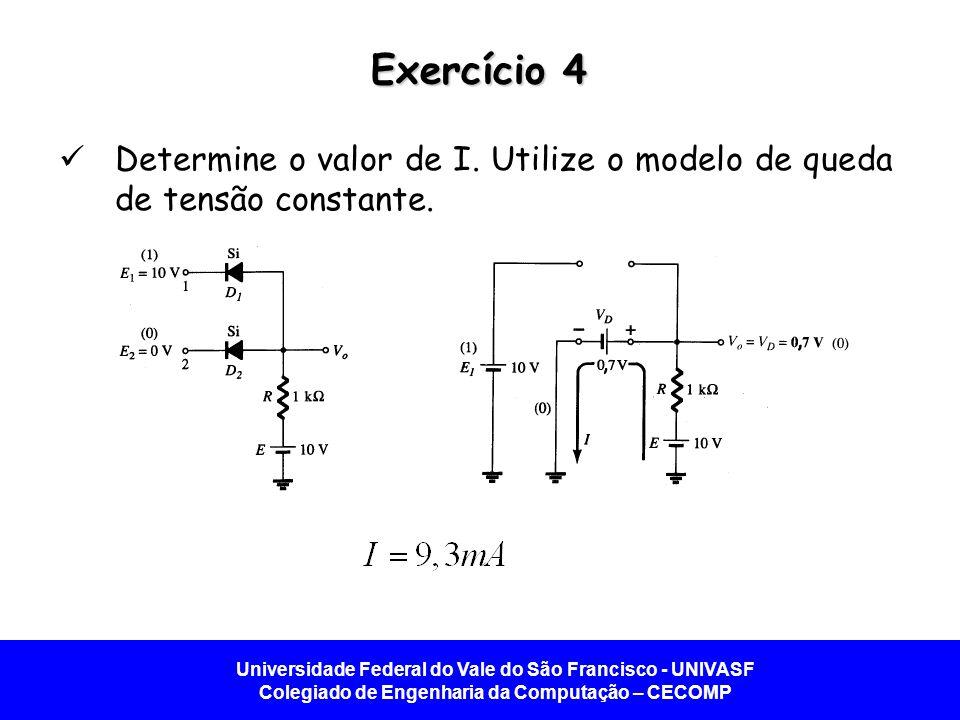 Universidade Federal do Vale do São Francisco - UNIVASF Colegiado de Engenharia da Computação – CECOMP Exercício 4 Determine o valor de I. Utilize o m