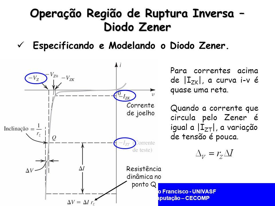 Universidade Federal do Vale do São Francisco - UNIVASF Colegiado de Engenharia da Computação – CECOMP Operação Região de Ruptura Inversa – Diodo Zene