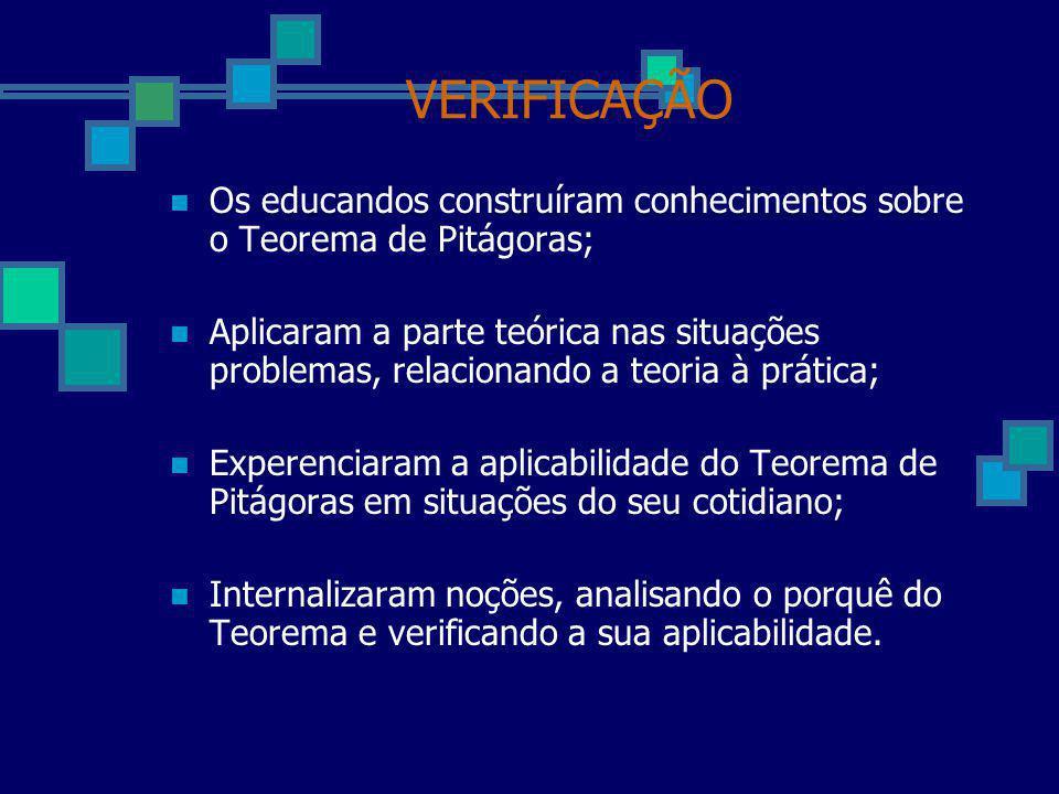 VERIFICAÇÃO Os educandos construíram conhecimentos sobre o Teorema de Pitágoras; Aplicaram a parte teórica nas situações problemas, relacionando a teo