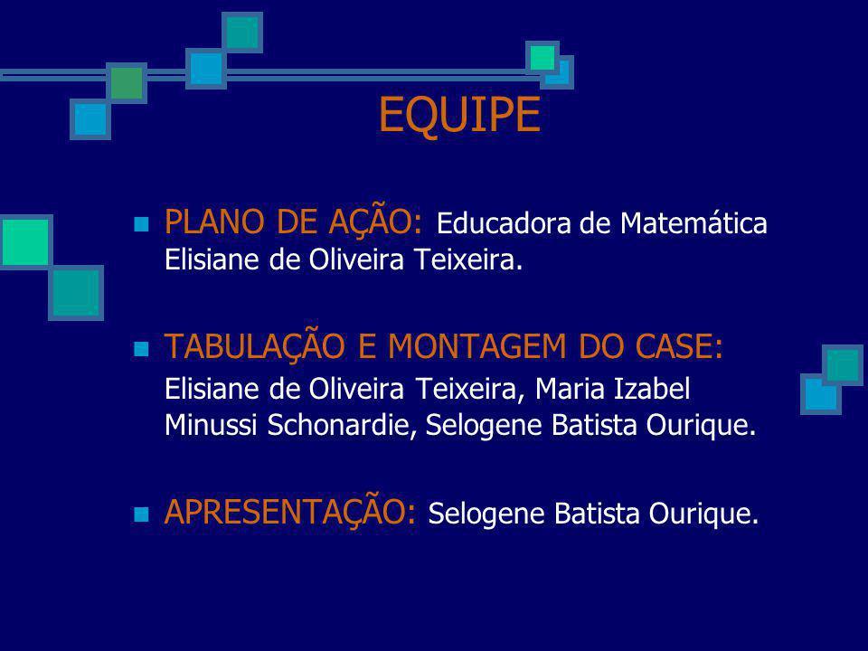EQUIPE PLANO DE AÇÃO: Educadora de Matemática Elisiane de Oliveira Teixeira. TABULAÇÃO E MONTAGEM DO CASE: Elisiane de Oliveira Teixeira, Maria Izabel