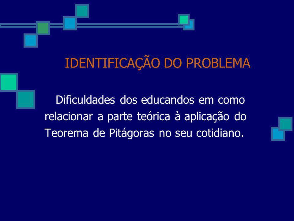 IDENTIFICAÇÃO DO PROBLEMA Dificuldades dos educandos em como relacionar a parte teórica à aplicação do Teorema de Pitágoras no seu cotidiano.