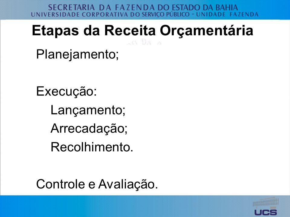 Etapas da Receita Orçamentária Planejamento; Execução: Lançamento; Arrecadação; Recolhimento.