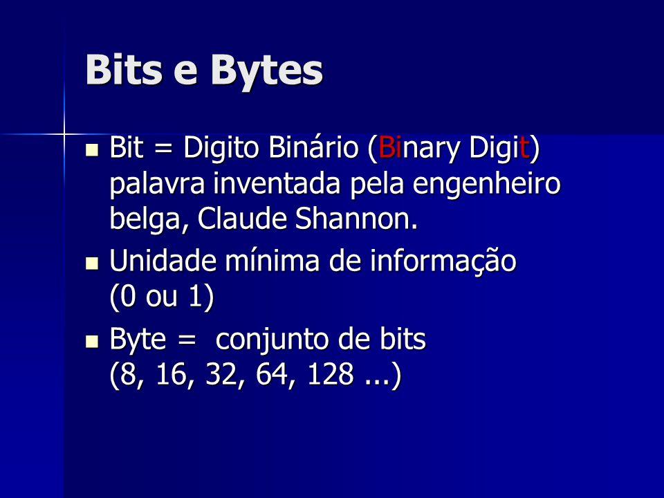 Bits e Bytes Bit = Digito Binário (Binary Digit) palavra inventada pela engenheiro belga, Claude Shannon. Bit = Digito Binário (Binary Digit) palavra