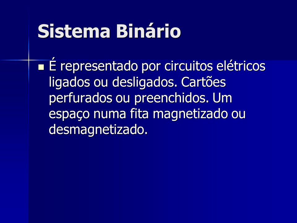 Sistema Binário É representado por circuitos elétricos ligados ou desligados. Cartões perfurados ou preenchidos. Um espaço numa fita magnetizado ou de