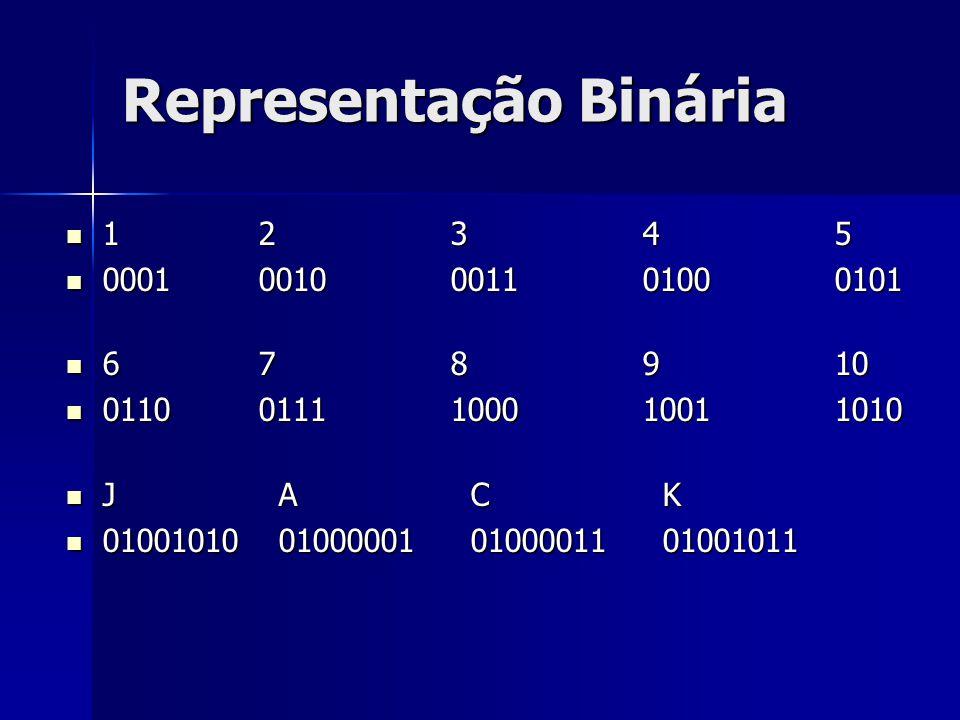 Representação Binária 12345 12345 00010010001101000101 00010010001101000101 678910 678910 01100111100010011010 01100111100010011010 J A C K J A C K 01