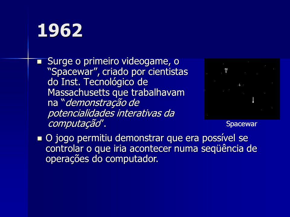 """1962 Surge o primeiro videogame, o """"Spacewar"""", criado por cientistas do Inst. Tecnológico de Massachusetts que trabalhavam na """"demonstração de potenci"""