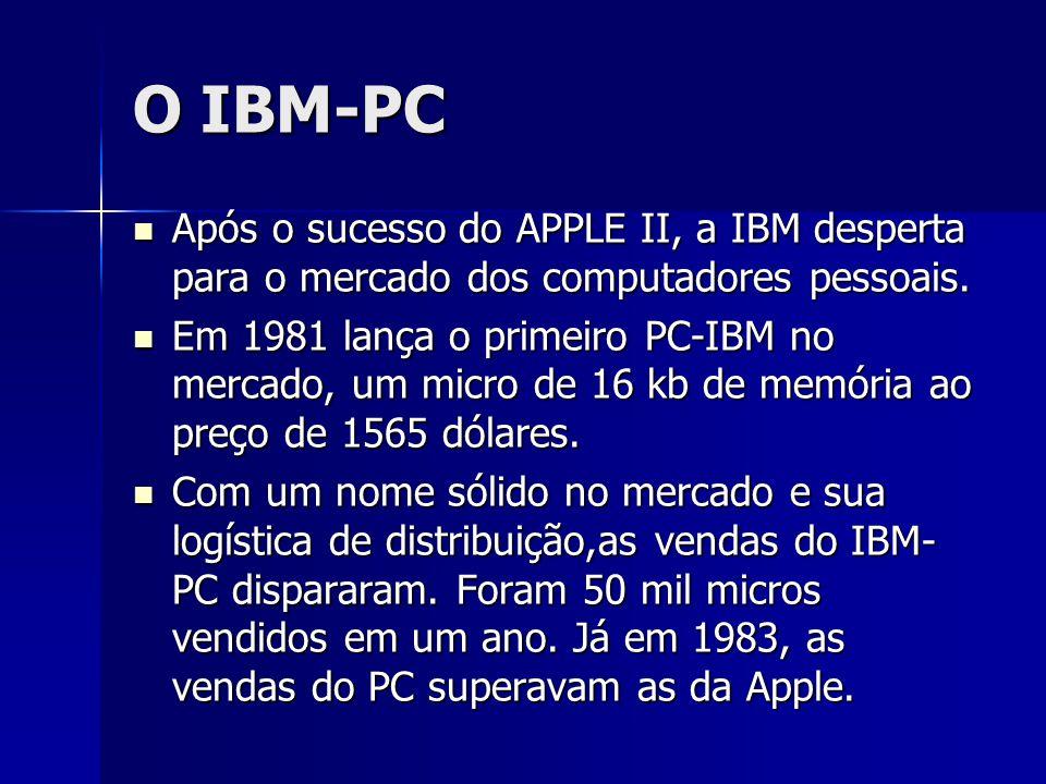 O IBM-PC Após o sucesso do APPLE II, a IBM desperta para o mercado dos computadores pessoais. Após o sucesso do APPLE II, a IBM desperta para o mercad