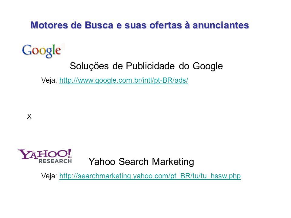 Motores de Busca e suas ofertas à anunciantes Soluções de Publicidade do Google Veja: http://www.google.com.br/intl/pt-BR/ads/http://www.google.com.br/intl/pt-BR/ads/ X Yahoo Search Marketing Veja: http://searchmarketing.yahoo.com/pt_BR/tu/tu_hssw.phphttp://searchmarketing.yahoo.com/pt_BR/tu/tu_hssw.php