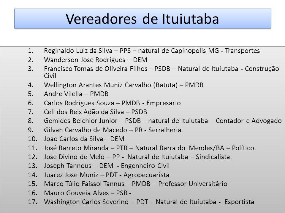 Vereadores de Ituiutaba 1.Reginaldo Luiz da Silva – PPS – natural de Capinopolis MG - Transportes 2.Wanderson Jose Rodrigues – DEM 3.Francisco Tomas d