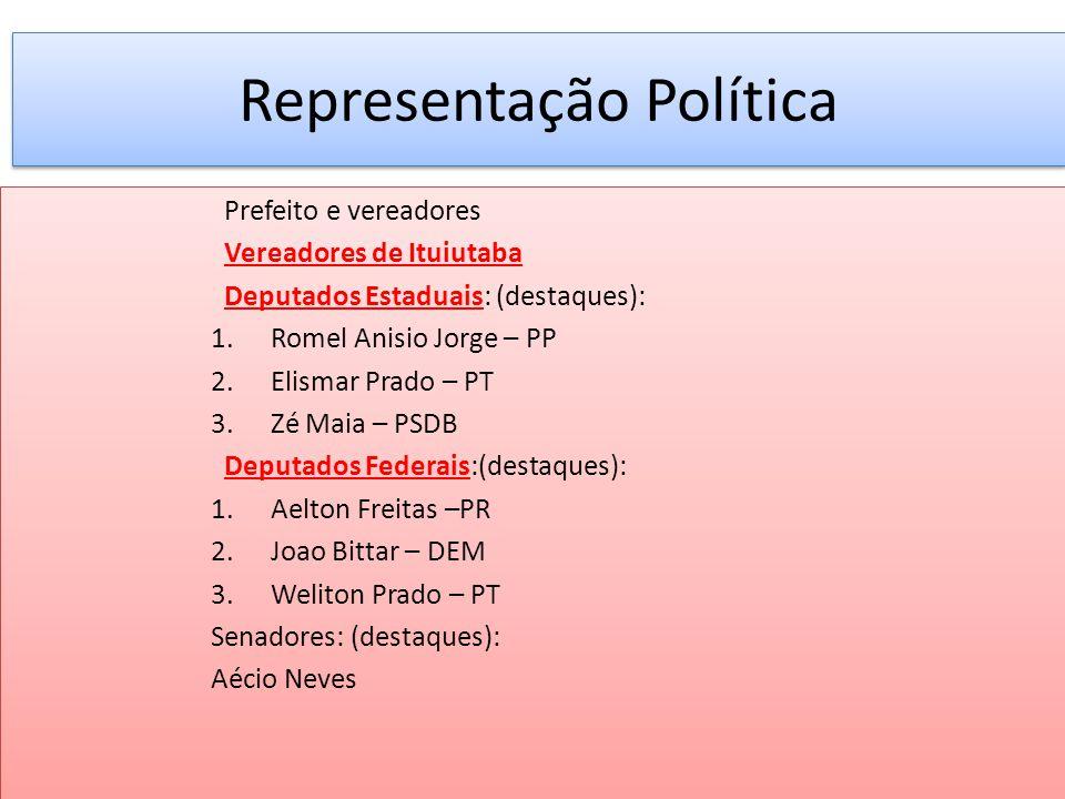 Representação Política Prefeito e vereadores Vereadores de Ituiutaba Deputados Estaduais: (destaques): 1.Romel Anisio Jorge – PP 2.Elismar Prado – PT