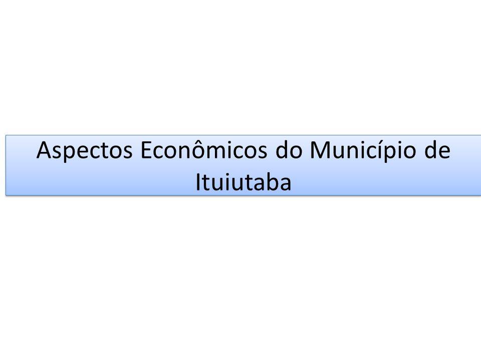Aspectos Econômicos do Município de Ituiutaba