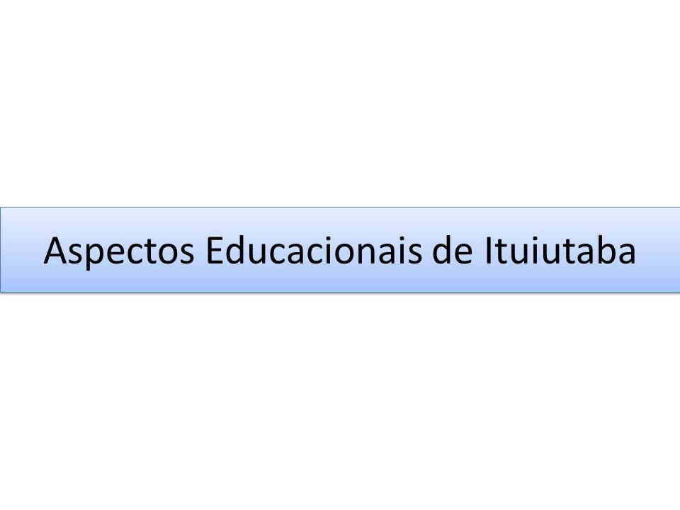 Aspectos Educacionais de Ituiutaba