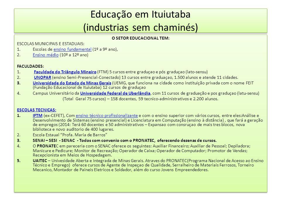 Educação em Ituiutaba (industrias sem chaminés) O SETOR EDUCACIONAL TEM: ESCOLAS MUNICIPAIS E ESTADUAIS: 1.Escolas de ensino fundamental (1º a 9º ano),ensino fundamental 2.Ensino médio (10º a 12º ano)Ensino médio FACULDADES: 1.