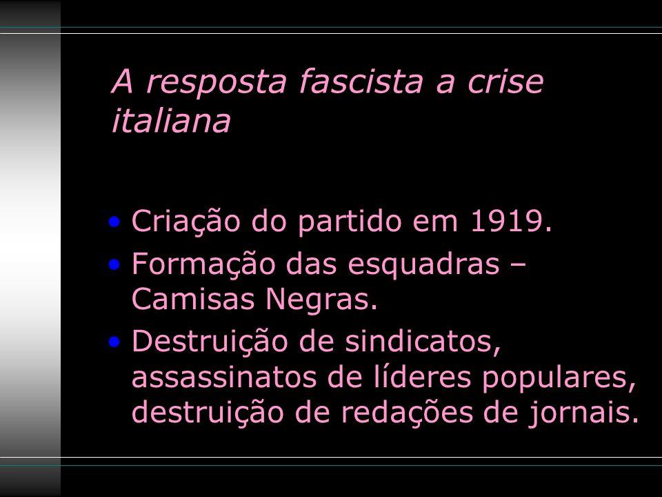 A resposta fascista a crise italiana Criação do partido em 1919.